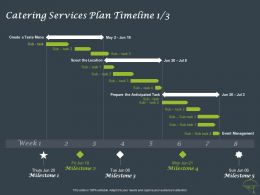 Catering Services Plan Timeline Location Ppt Powerpoint Presentation Pictures Show
