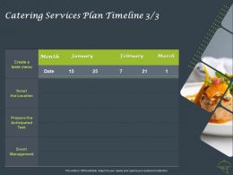 Catering Services Plan Timeline Management Ppt Powerpoint Presentation Icon Design Templates