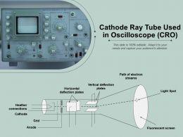 Cathode Ray Tube Used In Oscilloscope CRO