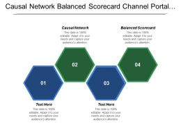 Causal Network Balanced Scorecard Channel Portal Knowledge Transfer