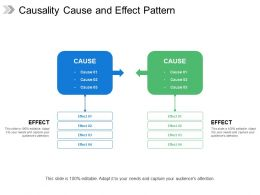 Causality Cause And Effect Pattern