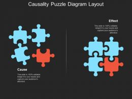 Causality Puzzle Diagram Layout