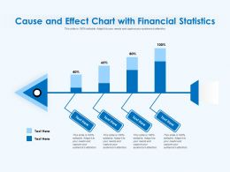 Cause And Effect Chart With Financial Statistics