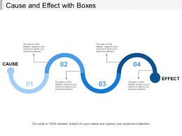 Cause And Effect With Boxes