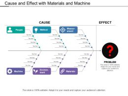 Cause And Effect With Materials And Machine