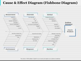 Cause Effect Diagram Fishbone Diagram Ppt Infographic Template Infographic Template