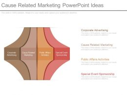 Cause Related Marketing Powerpoint Ideas