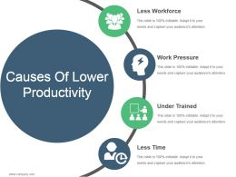 Causes Of Lower Productivity Ppt Sample