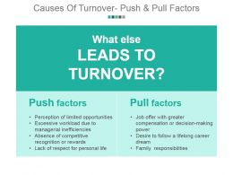 Causes Of Turnover Push And Pull Factors Example Ppt Presentation