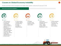 Causes On Global Economy Instability China Ppt Powerpoint Presentation File Model