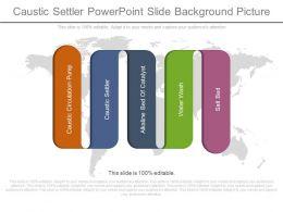 caustic_settler_powerpoint_slide_background_picture_Slide01