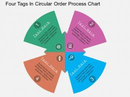 cc Four Tags In Circular Order Process Chart Flat Powerpoint Design