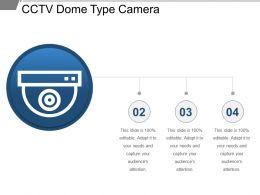 Cctv Dome Type Camera