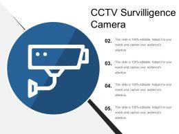 Cctv Survilligence Camera