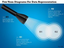Cd Two Venn Diagrams For Data Representation Powerpoint Template