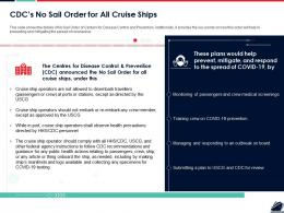 CDCs No Sail Order For All Cruise Ships Ppt Powerpoint Presentation Model Graphics Tutorials