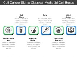 Cell Culture Sigma Classical Media 3d Cell Boxes