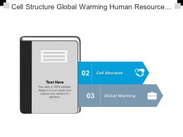 Cell Structure Global Warming Human Resource Planning Implementing Change Cpb