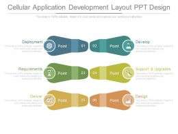 Cellular Application Development Layout Ppt Design