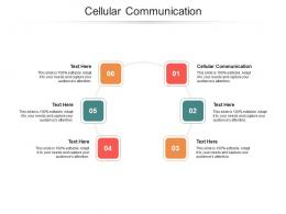 Cellular Communication Ppt Powerpoint Presentation Styles Model Cpb