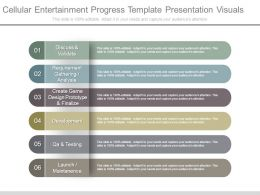 Cellular Entertainment Progress Template Presentation Visuals