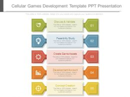 Cellular Games Development Template Ppt Presentation