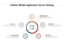Cellular Mobile Application Server Hosting