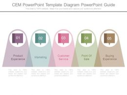 Cem Powerpoint Template Diagram Powerpoint Guide