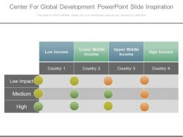 Center For Global Development Powerpoint Slide Inspiration