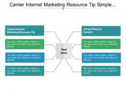 Center Internet Marketing Resource Tip Simple Resume Sample Cpb