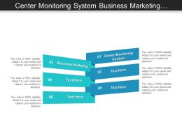 Center Monitoring System Business Marketing Lead Marketing Network Cpb