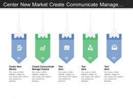 Center New Market Create Communicate Manage Policies Controls Expectations