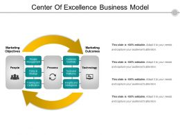 Center Of Excellence Business Model Ppt Background