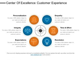 Center Of Excellence Customer Experience Ppt Design