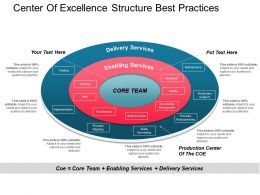 center_of_excellence_structure_best_practices_ppt_examples_Slide01