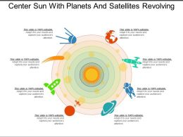 Center Sun With Planets And Satellites Revolving