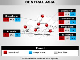 Central Asia Continents Powerpoint Theme 1114