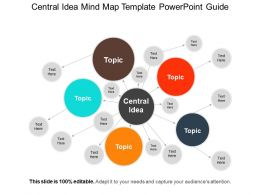 Central Idea Mind Map Template Powerpoint Guide