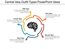 Central Idea Outfit Types Powerpoint Ideas