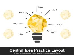 Central Idea Practice Layout Powerpoint Presentation