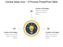 Central Ideas Icon 3 Process Powerpoint Slide