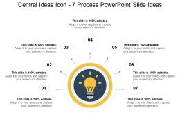 Central Ideas Icon 7 Process Powerpoint Slide Ideas