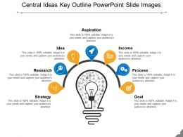 Central Ideas Key Outline Powerpoint Slide Images
