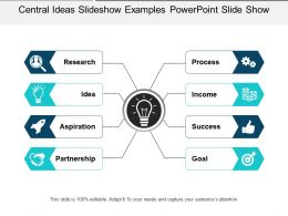 Central Ideas Slideshow Examples Powerpoint Slide Show