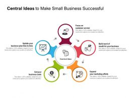 Central Ideas To Make Small Business Successful