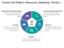 Central Lab Platform Resources Optimizing Worlds Infrastructure Data Mining