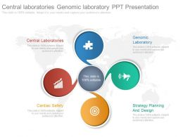 Central Laboratories Genomic Laboratory Ppt Presentation