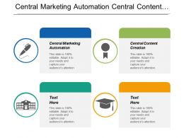 Central Marketing Automation Central Content Creation Central Demand Generation