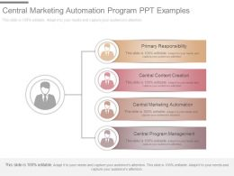 Central Marketing Automation Program Ppt Examples