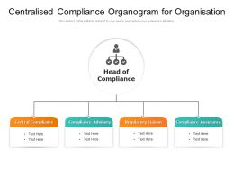 Centralised Compliance Organogram For Organisation